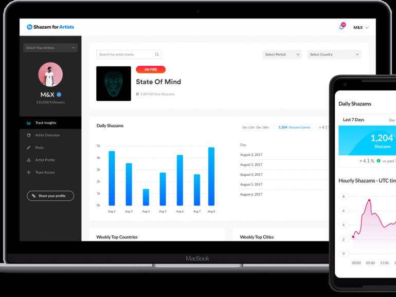 Shazam | Verifica tu perfil